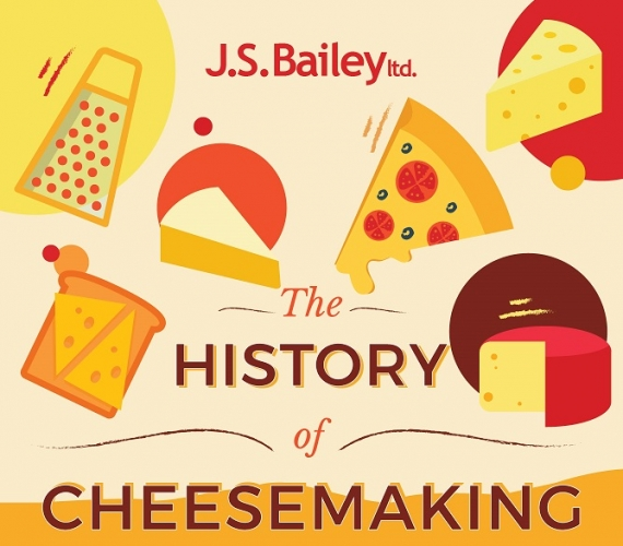 The history of cheese making